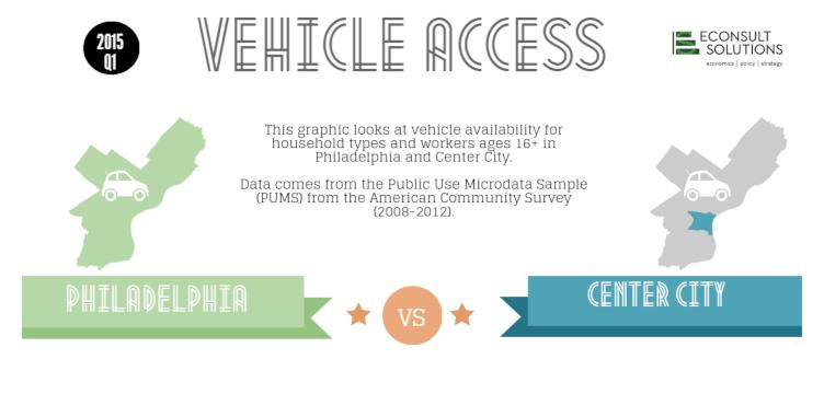 ESI's PUMS data and infographic work featured in PlanPhilly story ...